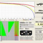 Akku-Diagnose Leistungstest, Kalibrierung und Reanimation von defekten SEGWAY Akku
